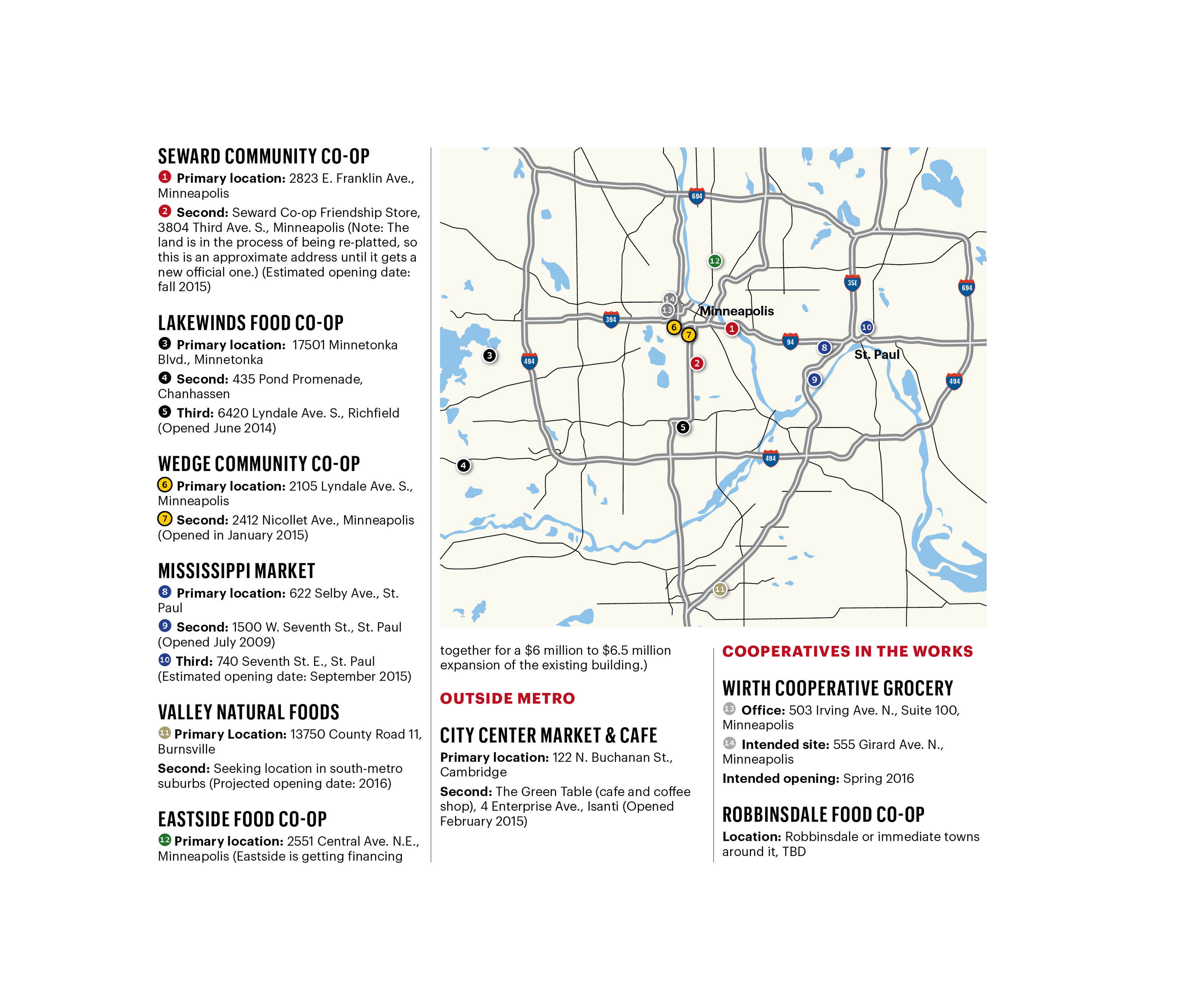 grocery list where co ops are expanding minneapolis st paul