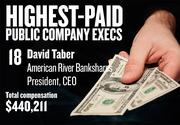 No. 18. David Taber, President and CEO of American River Bankshares in Rancho Cordova. For the year ending Dec. 31, 2012, his salary was $290,417. His total compensation, including options and bonuses, was $440,211.