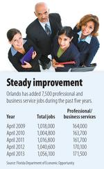 Spike in business boosts jobs at professional service firms
