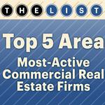 Top of the List: Most-Active Commercial Real Estate Firms