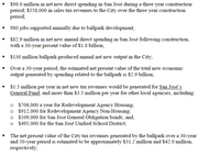 A list of the anticipated economic impact of an A's stadium on downtown San Jose, as prepared by the firm Conventions Sports and Leisure International in 2009.