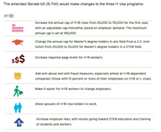 Proposed changes to the H-1B visa system currently being debated by the U.S. Senate.