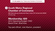 South Metro Regional Chamber of Commerce is the No. 3 chamber of commerce.