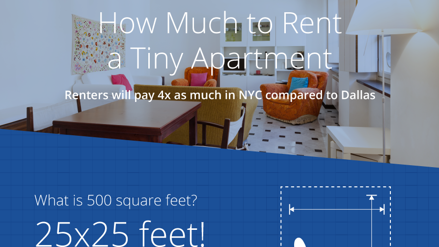 How much does it cost to rent 500 square feet in atlanta for How much is 5000 square feet