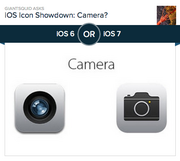 #3 most-hated app design: Camera  Apple's old Camera icon is very literal. If you flip your iPhone over, the camera's tiny aperture looks like a glass bubble. The new icon looks like a camera that someone downloaded from a free clipart website. Of the 18,399 people who voted on Polar, 60.2 percent preferred the old design.
