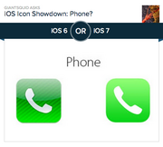 #3 most-liked app design: Phone  Apple's old phone icon and new phone icon are not worlds apart—they're both white phone handsets set against neon green backgrounds. People apparently don't like the striped background on the original app, instead voting for the new app's flat gradient background. Of the 20,311 people who voted on Polar, 81.1 percent preferred the new design.