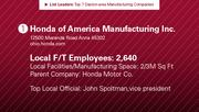 Honda of America Manufacturing Inc. is the No. 1 manufacturing company.