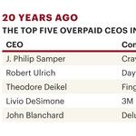 Overpaid/Underpaid CEOs: How 'overpaid' has changed over the past two decades