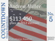 #5. Andrew Miller - CEO, Stimson Lumber   Total contributions: $113,450 Republican Party contributions: 94.12% Democratic Party contributions: 5.88%