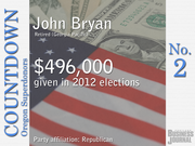 #2. John Bryan - Retired (Georgia Pacific)   Total contributions: $496,000 Republican Party contributions: 100% Democratic Party contributions: 0%