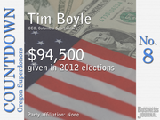 #8. Tim Boyle - CEO, Columbia Sportswear   Total contributions: $94,500 Republican Party contributions: 68.18% Democratic Party contributions: 31.82%