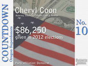 #10. Cheryl Coon - Attorney, Swanson, Thomas, Coon & Newton   Total contributions: $86,250 Republican Party contributions: 0% Democratic Party contributions: 100%