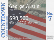 #7. George Austin - Owner, A-dec   Total contributions: $98,500 Republican Party contributions: 100% Democratic Party contributions: 0%