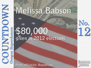 #12. Melissa Babson   Total contributions: $80,000 Republican Party contributions: 100% Democratic Party contributions: 0%