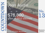 #13. The late Joan Austin - A-dec   Total contributions: $78,800 Republican Party contributions: 100% Democratic Party contributions: 0%