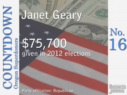 #16. Janet Geary   Total contributions: $75,700 Republican Party contributions: 100% Democratic Party contributions: 0%