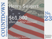 #23. Henry Swigert - Retired (ESCO Corporation)   Total contributions: $61,800 Republican Party contributions: 100% Democratic Party contributions: 0%