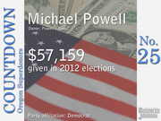 #25. Michael Powell - Owner, Powell's Books   Total contributions: $57,159 Republican Party contributions: 0% Democratic Party contributions: 100%