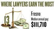 No. 13. The Fresno metro area, with a median annual salary for lawyers of $111,710, according to U.S. Bureau of Labor Statistics data from May 2012. The bottom 10 percent of lawyers in the area earned a maximum of $68,720.