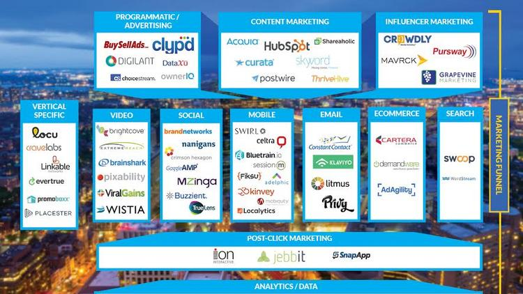 Mass. is home to more than 60 marketing and advertising tech firms ...