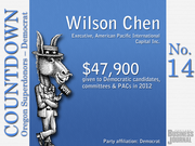 #14. Wilson Chen - Executive, American Pacific International Capital Inc.  Total contributions: $47,900