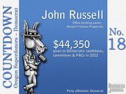 #18. John Russell - Office building owner, Russell Fellows Properties  Total contributions: $44,350