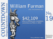 #19. William Furman - CEO, The Greenbrier Cos.  Total contributions: $42,109