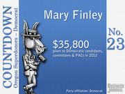 #23. Mary Finley  Total contributions: $35,800
