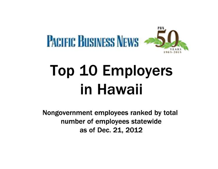 Top 10 Employers in Hawaii