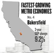 No. 4 -- Bakersfield, where the metropolitan GDP rose by 9.2 percent in three years to $34 billion in 2011.