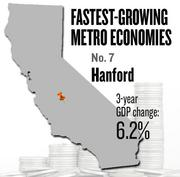 No. 7 -- Hanford, where the metropolitan GDP rose by 6.2 percent in three years to $5 billion in 2011.