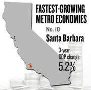 No. 10 -- Santa Barbara, where the metropolitan GDP rose by 5.2 percent in three years to $20 billion in 2011.