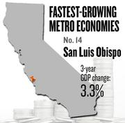 No. 14 -- San Luis Obispo, where the metropolitan GDP rose by 3.3 percent in three years to $11 billion in 2011.