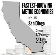 No. 15 -- San Diego, where the metropolitan GDP rose by 2.9 percent in three years to $173 billion in 2011.