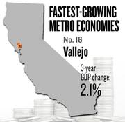 No. 16 -- Vallejo, where the metropolitan GDP rose by 2.1 percent in three years to $15 billion in 2011.