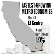No. 18 -- El Centro, where the metropolitan GDP rose by 1.9 percent in three years to $5 billion in 2011.