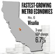 No. 6 -- Visalia, where the metropolitan GDP rose by 6.7 percent in three years to $12 billion in 2011.