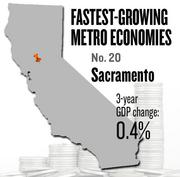No. 20 -- Sacramento, where the metropolitan GDP rose by 0.4 percent in three years to $94 billion in 2011.