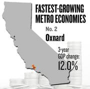No. 2 -- Oxnard, where the metropolitan GDP rose by 12.0 percent in three years to $38 billion in 2011.