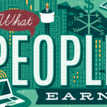 5 things to know, including the lowest-paying jobs in Portland