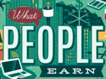 What People Earn: 23 jobs for which Portlanders earn high salaries