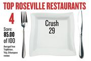 No. 4. Crush 29, with an average score of 85.00 on a standardized 100-point scale from Yelp, TripAdvisor and Urbanspoon.