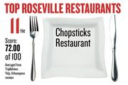 No. 11 (tie). Chopsticks Restaurant, with an average score of 72.00 on a standardized 100-point scale from Yelp, TripAdvisor and Urbanspoon.