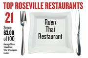 No. 21. Ruen Thai Restaurant, with an average score of 63.00 on a standardized 100-point scale from Yelp, TripAdvisor and Urbanspoon.