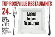 No. 24 (tie). Mehfil Indian Restaurant, with an average score of 59.33 on a standardized 100-point scale from Yelp, TripAdvisor and Urbanspoon.