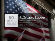 #12: Laura Lauder  Investor, Lauder Partners  Donated $137,250 in 2012  100% to Democrats