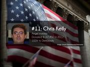 #11: Chris Kelly  Angel investor  Donated $147,850 in 2012  100% to Democrats