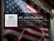 #5: John Mumford  Founding Partner, Crosspoint Venture Partners  Donated $293,400 in 2012  100% to Republicans