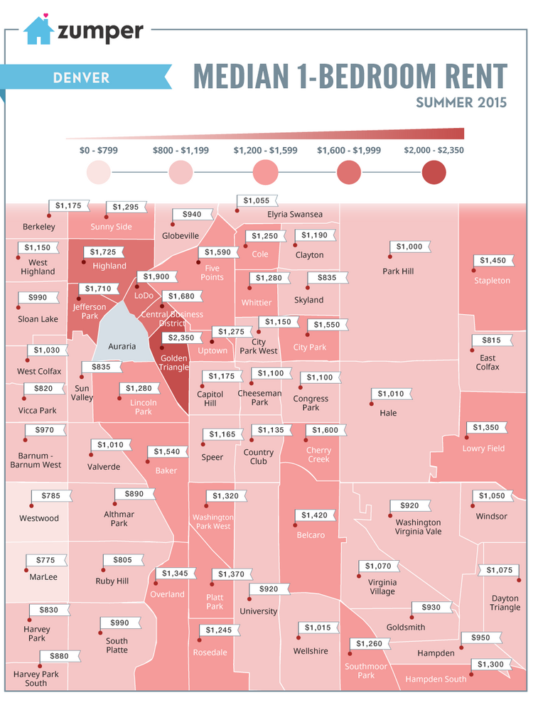 A map showing the median one bedroom rent in Denver neighborhoods over the  summer of. Where are Denver s most affordable neighborhoods for renting an