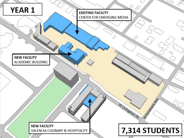 6 ways UCF plans to get Gov. Rick Scott's support for ... Ucf Downtown Campus Map on ucf parking map, ucf admissions map, ucf main campus map, ucf campus tour, ucf college campus map, ucf university map, ucf campus map pdf, ucf student union map, lafayette college campus map,